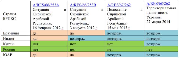 briks_tabl_2