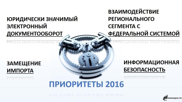 z2016